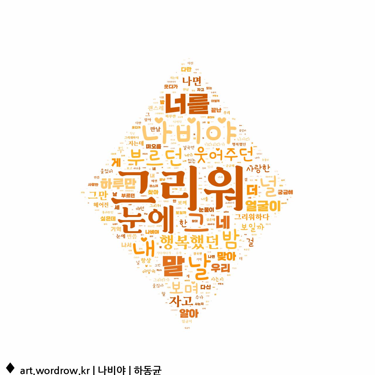 워드 아트: 나비야 [하동균]-6